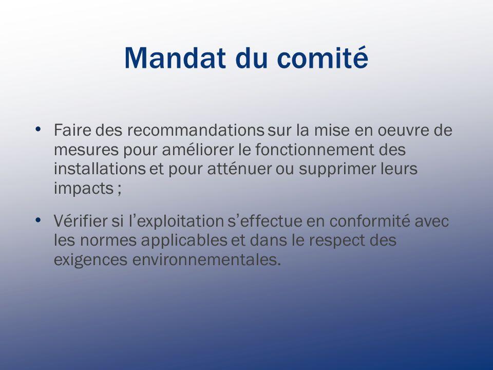 Mandat du comité Faire des recommandations sur la mise en oeuvre de mesures pour améliorer le fonctionnement des installations et pour atténuer ou supprimer leurs impacts ; Vérifier si l ' exploitation s ' effectue en conformité avec les normes applicables et dans le respect des exigences environnementales.