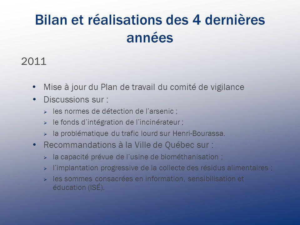 Bilan et réalisations des 4 dernières années 2011 Mise à jour du Plan de travail du comité de vigilance Discussions sur :  les normes de détection de