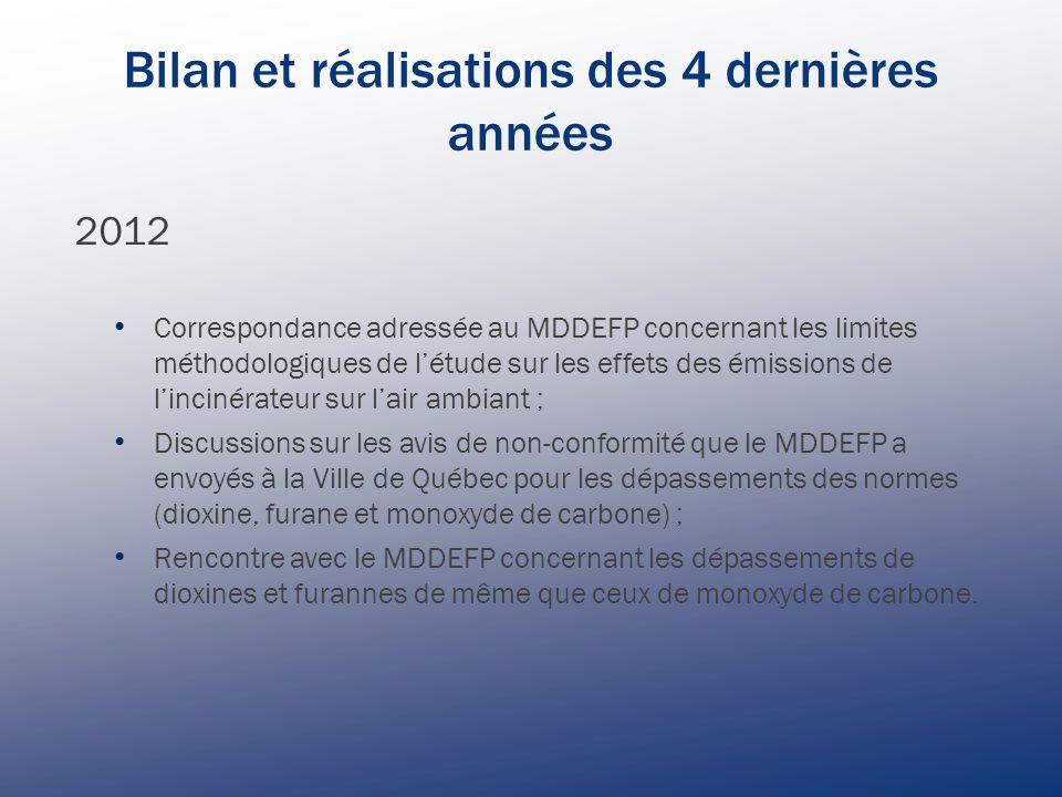 Bilan et réalisations des 4 dernières années 2012 Correspondance adressée au MDDEFP concernant les limites méthodologiques de l'étude sur les effets des émissions de l'incinérateur sur l'air ambiant ; Discussions sur les avis de non-conformité que le MDDEFP a envoyés à la Ville de Québec pour les dépassements des normes (dioxine, furane et monoxyde de carbone) ; Rencontre avec le MDDEFP concernant les dépassements de dioxines et furannes de même que ceux de monoxyde de carbone.