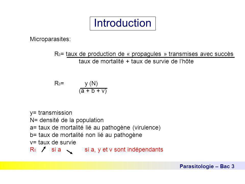 Parasitologie – Bac 3 Introduction Microparasites: R 0 = taux de production de « propagules » transmises avec succès taux de mortalité + taux de survi