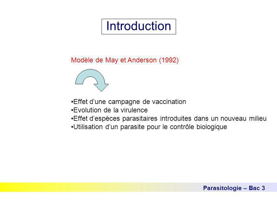 Parasitologie – Bac 3 Introduction Modèle de May et Anderson (1992) Effet d'une campagne de vaccination Evolution de la virulence Effet d'espèces para