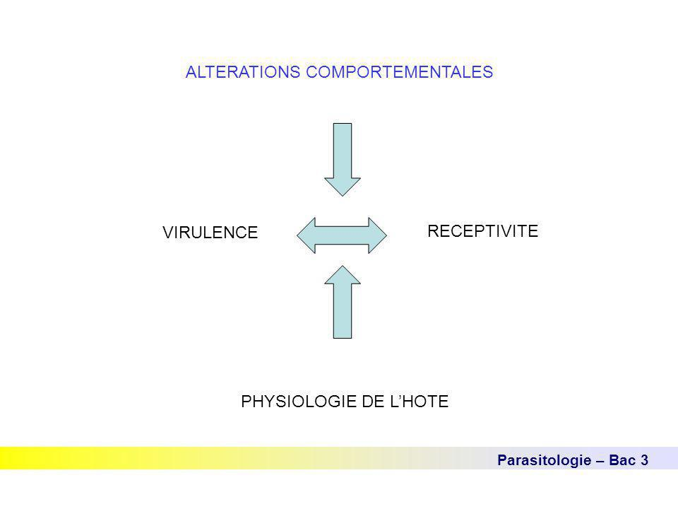 Parasitologie – Bac 3 VIRULENCE RECEPTIVITE ALTERATIONS COMPORTEMENTALES PHYSIOLOGIE DE L'HOTE