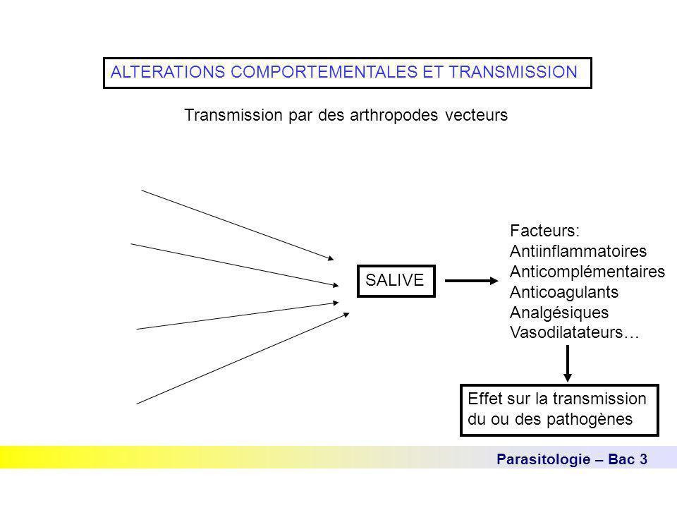 Parasitologie – Bac 3 ALTERATIONS COMPORTEMENTALES ET TRANSMISSION Transmission par des arthropodes vecteurs SALIVE Facteurs: Antiinflammatoires Antic