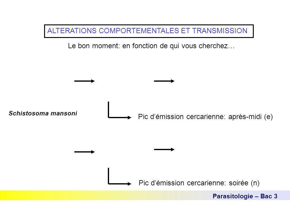 Parasitologie – Bac 3 ALTERATIONS COMPORTEMENTALES ET TRANSMISSION Le bon moment: en fonction de qui vous cherchez… Pic d'émission cercarienne: après-