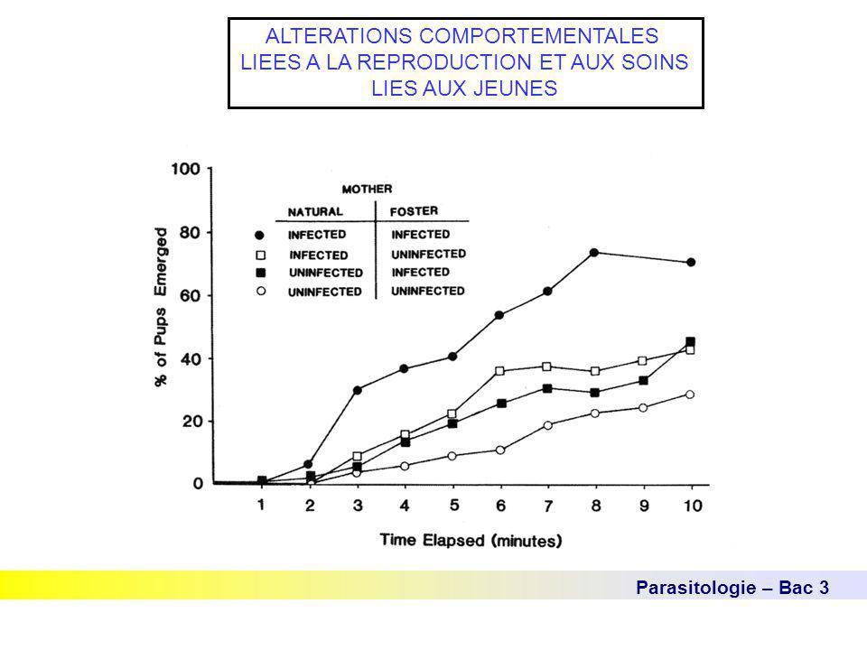 Parasitologie – Bac 3 ALTERATIONS COMPORTEMENTALES LIEES A LA REPRODUCTION ET AUX SOINS LIES AUX JEUNES