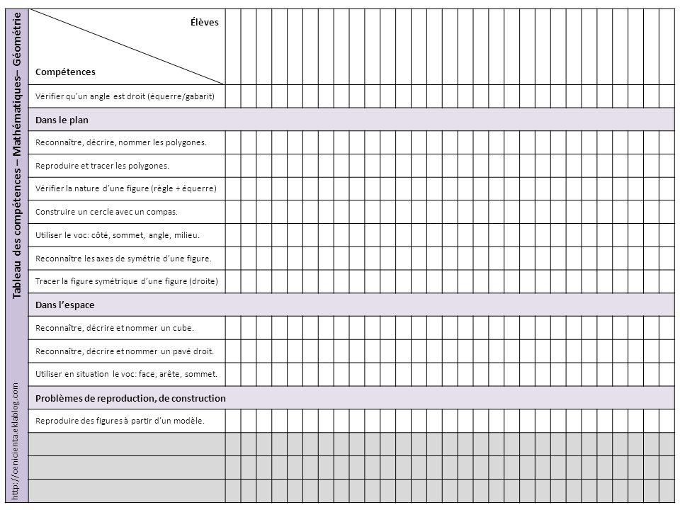 Tableau des compétences – Mathématiques– Géométrie Élèves Compétences Vérifier qu'un angle est droit (équerre/gabarit) Dans le plan Reconnaître, décri
