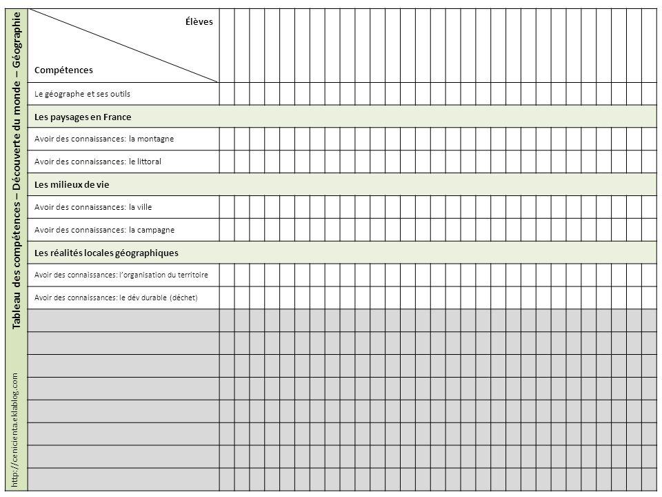 Tableau des compétences – Découverte du monde – Géographie Élèves Compétences Le géographe et ses outils Les paysages en France Avoir des connaissance