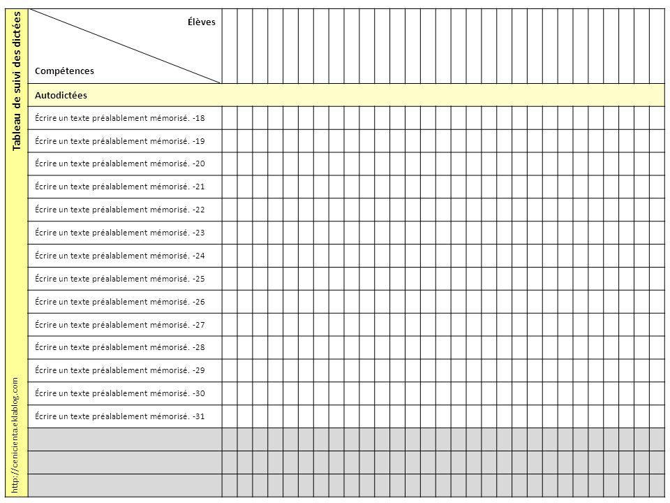 Tableau de suivi des dictées Élèves Compétences Autodictées Écrire un texte préalablement mémorisé. -18 Écrire un texte préalablement mémorisé. -19 Éc