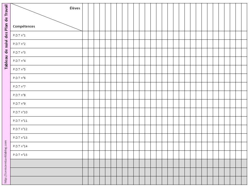 Tableau de suivi des Plan de Travail Élèves Compétences P.D.T n°1 P.D.T n°2 P.D.T n°3 P.D.T n°4 P.D.T n°5 P.D.T n°6 P.D.T n°7 P.D.T n°8 P.D.T n°9 P.D.