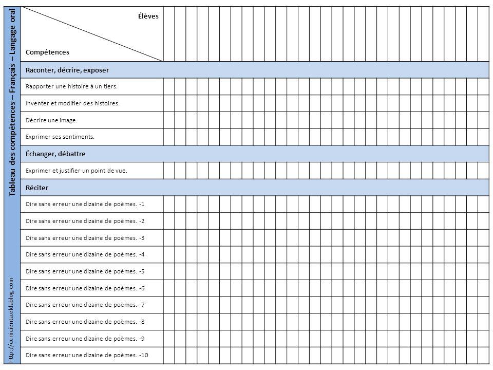 Tableau de suivi des dictées Élèves Compétences Dictées préparées Écrire sans erreur un texte sous la dictée.