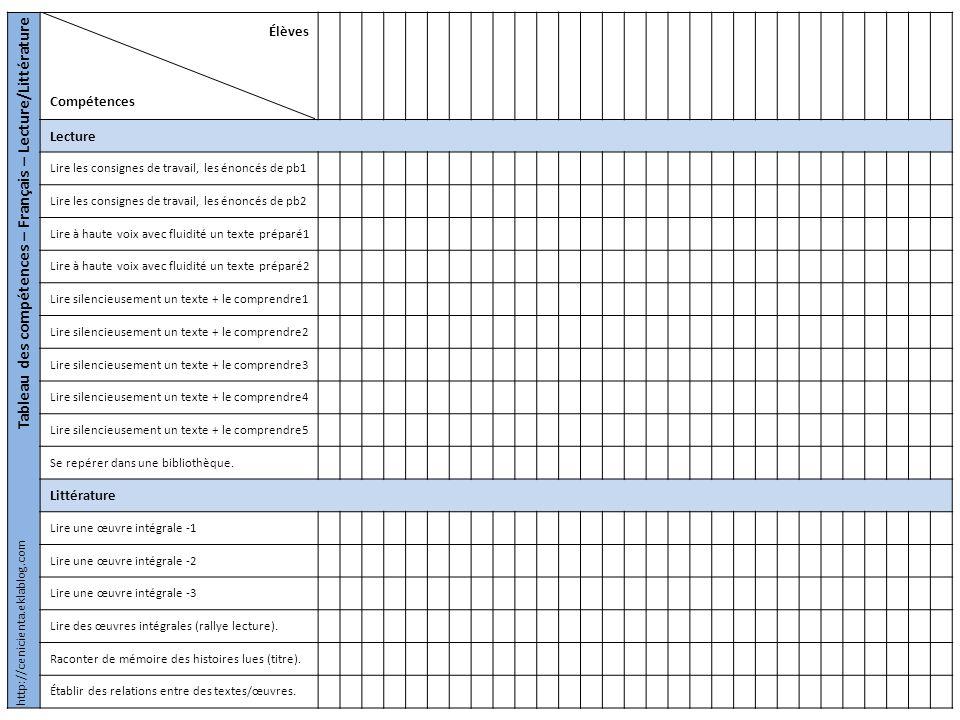 Tableau des compétences – Français – Lecture/Littérature Élèves Compétences Lecture Lire les consignes de travail, les énoncés de pb1 Lire les consign