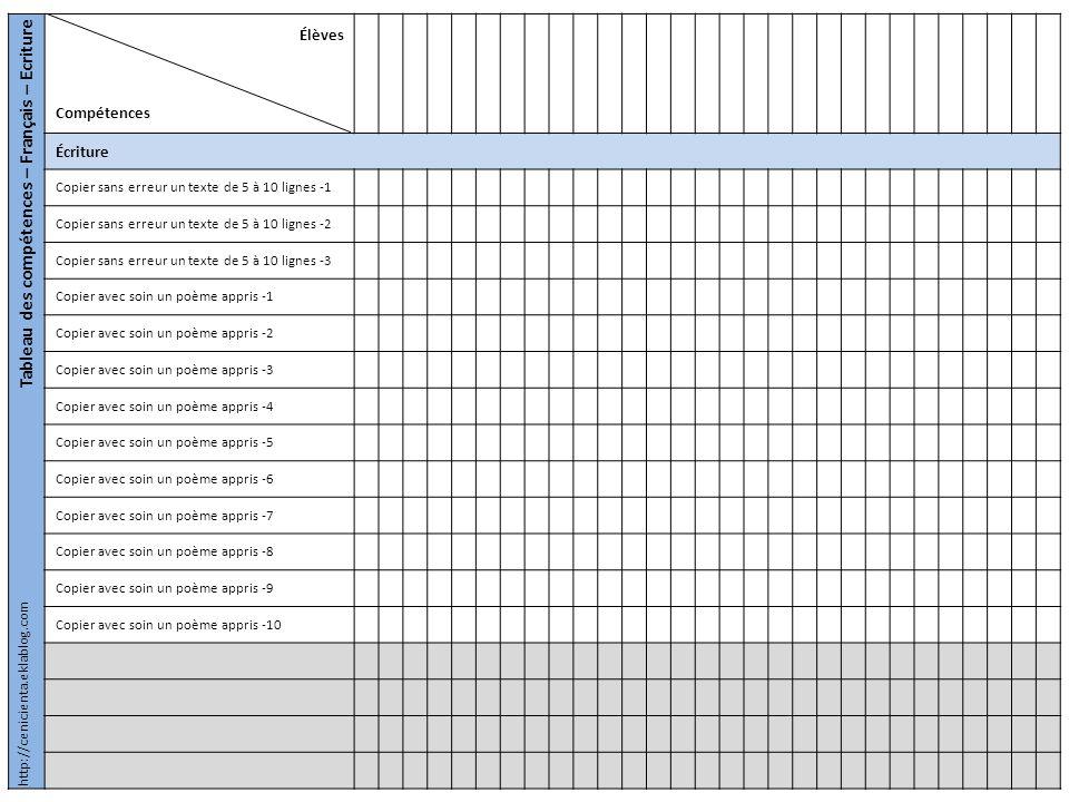 Tableau des compétences – Français – Ecriture Élèves Compétences Écriture Copier sans erreur un texte de 5 à 10 lignes -1 Copier sans erreur un texte