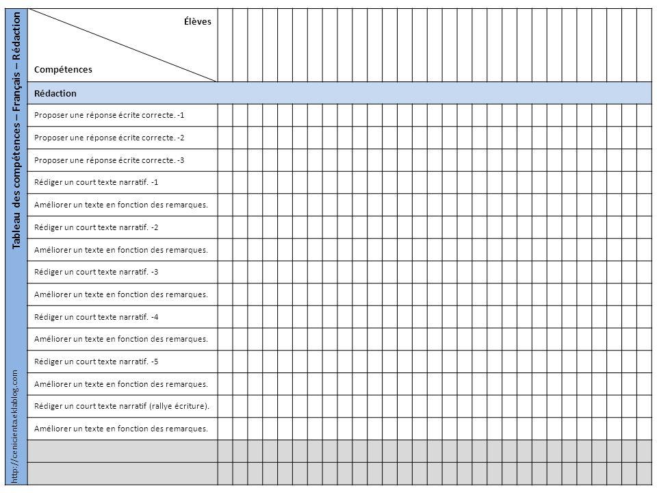 Tableau des compétences – Français – Rédaction Élèves Compétences Rédaction Proposer une réponse écrite correcte. -1 Proposer une réponse écrite corre