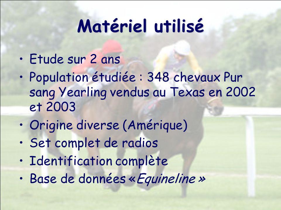 Matériel utilisé Etude sur 2 ans Population étudiée : 348 chevaux Pur sang Yearling vendus au Texas en 2002 et 2003 Origine diverse (Amérique) Set complet de radios Identification complète Base de données «Equineline »