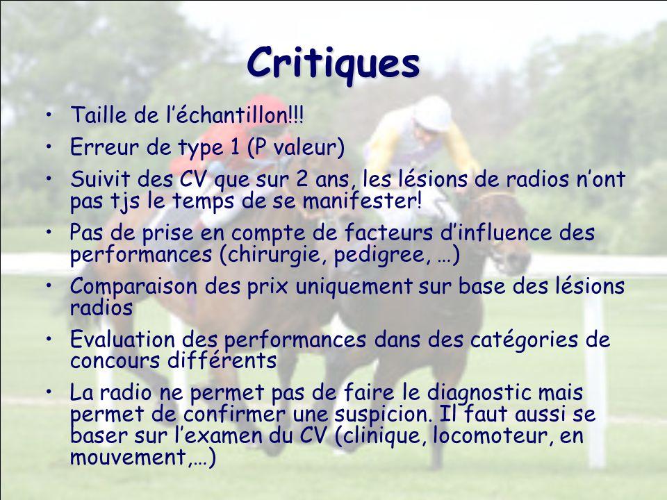 Critiques Taille de l'échantillon!!.