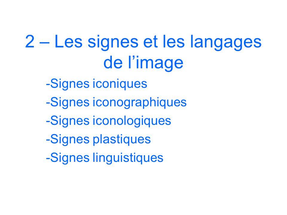 2 – Les signes et les langages de l'image -Signes iconiques -Signes iconographiques -Signes iconologiques -Signes plastiques -Signes linguistiques