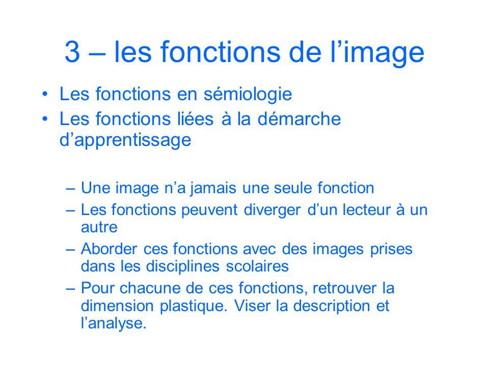 3 – les fonctions de l'image Les fonctions en sémiologie Les fonctions liées à la démarche d'apprentissage –Une image n'a jamais une seule fonction –L