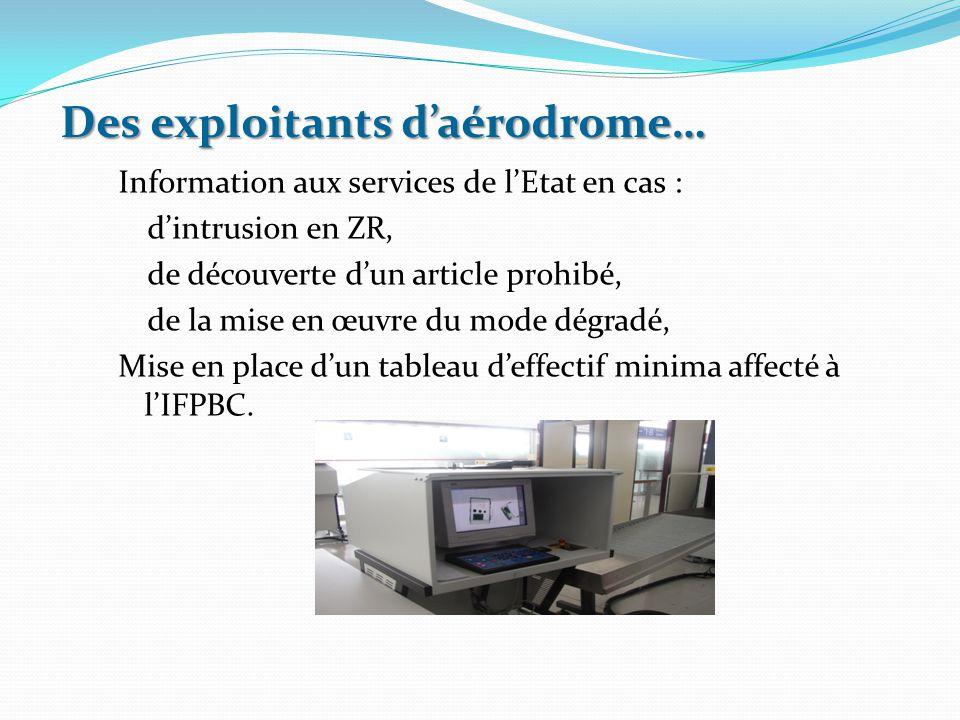 Des exploitants d'aérodrome… Information aux services de l'Etat en cas : d'intrusion en ZR, de découverte d'un article prohibé, de la mise en œuvre du