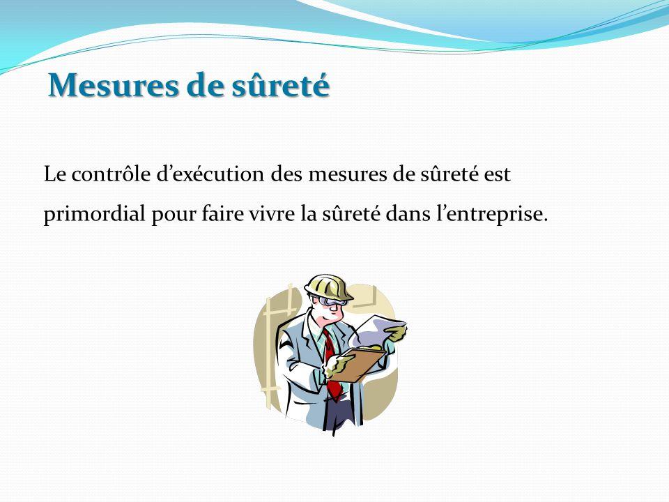 Mesures de sûreté Le contrôle d'exécution des mesures de sûreté est primordial pour faire vivre la sûreté dans l'entreprise.