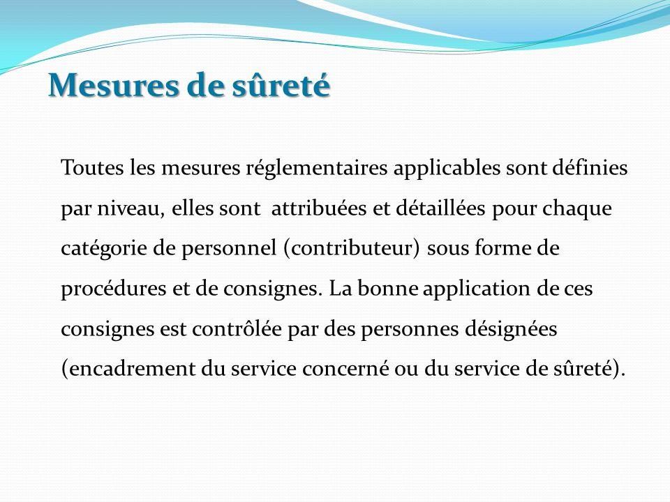 Toutes les mesures réglementaires applicables sont définies par niveau, elles sont attribuées et détaillées pour chaque catégorie de personnel (contri