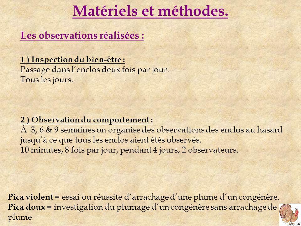 Matériels et méthodes. 1 ) Inspection du bien-être : Passage dans l'enclos deux fois par jour.