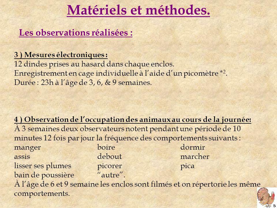 Matériels et méthodes. 3 ) Mesures électroniques : 12 dindes prises au hasard dans chaque enclos.