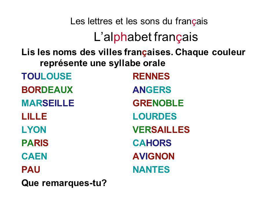 Les lettres et les sons du français L'alphabet français Lis les noms des villes françaises. Chaque couleur représente une syllabe orale TOULOUSERENNES