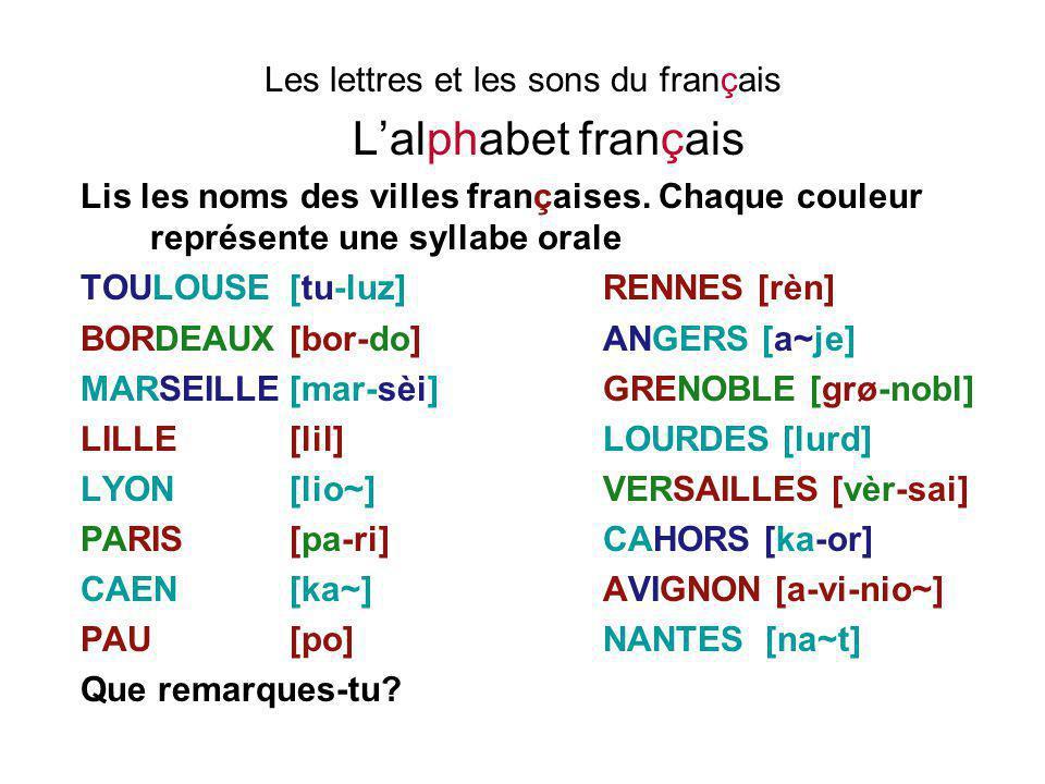 Les lettres et les sons du français L'alphabet français Lis les noms des villes françaises. Chaque couleur représente une syllabe orale TOULOUSE[tu-lu
