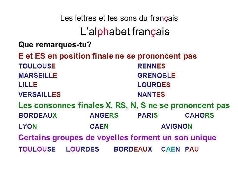Les lettres et les sons du français L'alphabet français Que remarques-tu? E et ES en position finale ne se prononcent pas TOULOUSERENNES MARSEILLEGREN