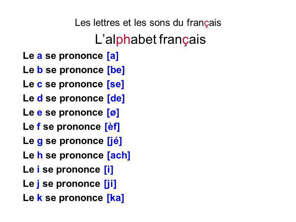 Les lettres et les sons du français L'alphabet français Le a se prononce [a] Le b se prononce [be] Le c se prononce [se] Le d se prononce [de] Le e se