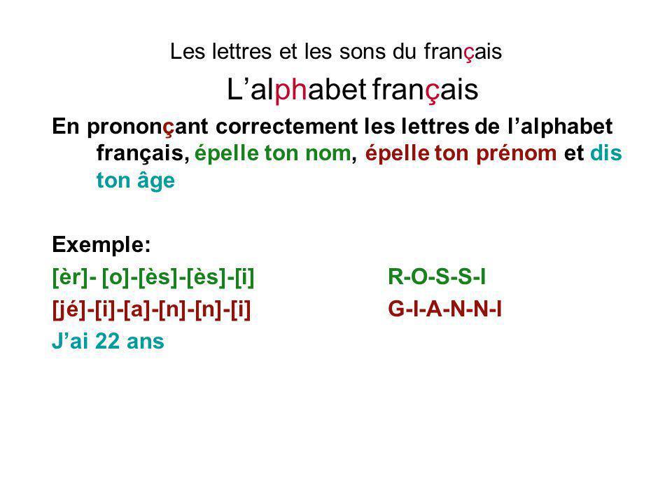 Les lettres et les sons du français L'alphabet français Voici les noms de plusieurs villes françaises TOULOUSERENNES BORDEAUXANGERS MARSEILLEGRENOBLE LILLELOURDES LYONVERSAILLES PARISCAHORS CAENAVIGNON PAUNANTES Epèle le nom de ces villes en prononçant correctement les lettres
