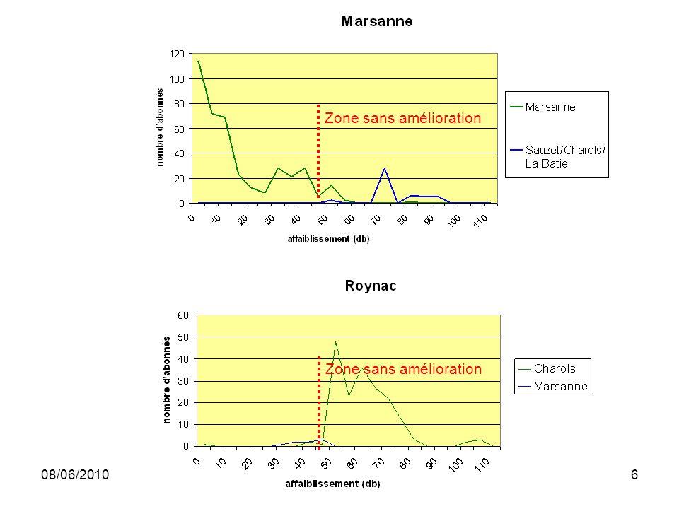 08/06/20107 Zone sans amélioration