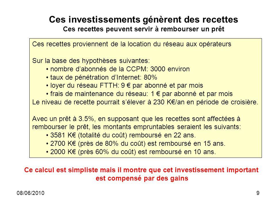 08/06/20109 Ces investissements génèrent des recettes Ces recettes peuvent servir à rembourser un prêt Ces recettes proviennent de la location du rése