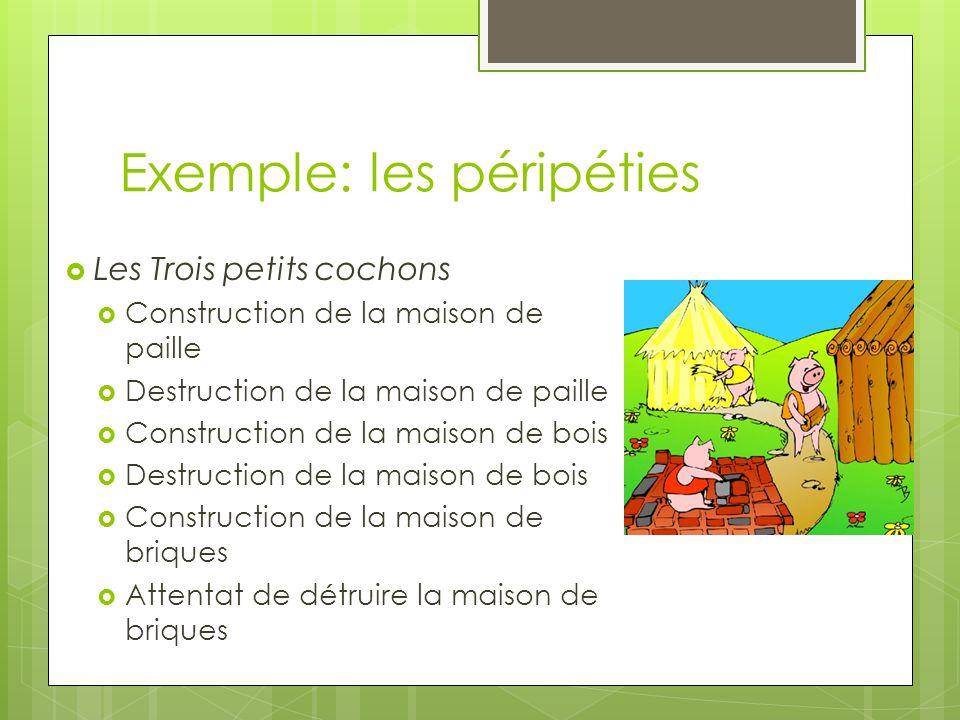 Exemple: les péripéties  Les Trois petits cochons  Construction de la maison de paille  Destruction de la maison de paille  Construction de la mai