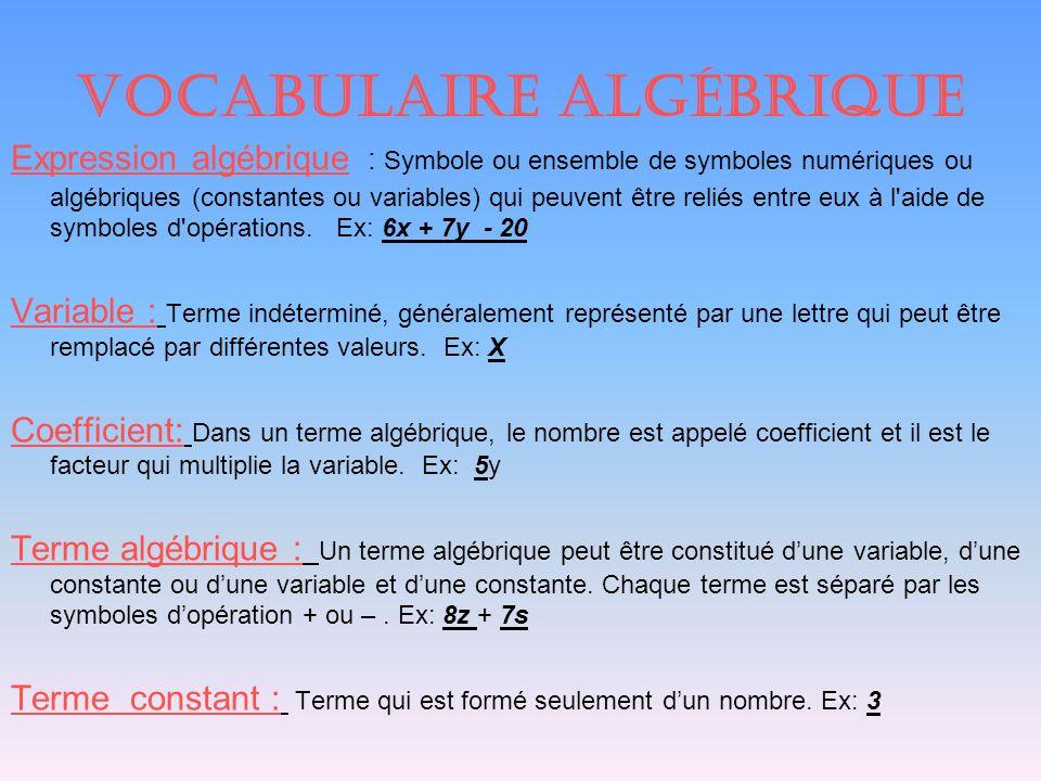 Vocabulaire algébrique Expression algébrique : Symbole ou ensemble de symboles numériques ou algébriques (constantes ou variables) qui peuvent être re
