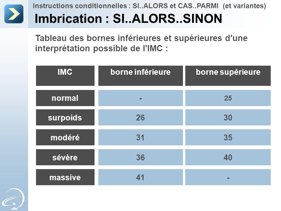 Tableau des bornes inférieures et supérieures d'une interprétation possible de l'IMC : IMCborne inférieure - 26 31 36 41 borne supérieure 25 30 35 40