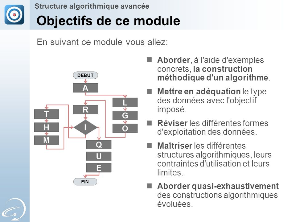 Objectifs de ce module Aborder, à l'aide d'exemples concrets, la construction méthodique d'un algorithme. Mettre en adéquation le type des données ave