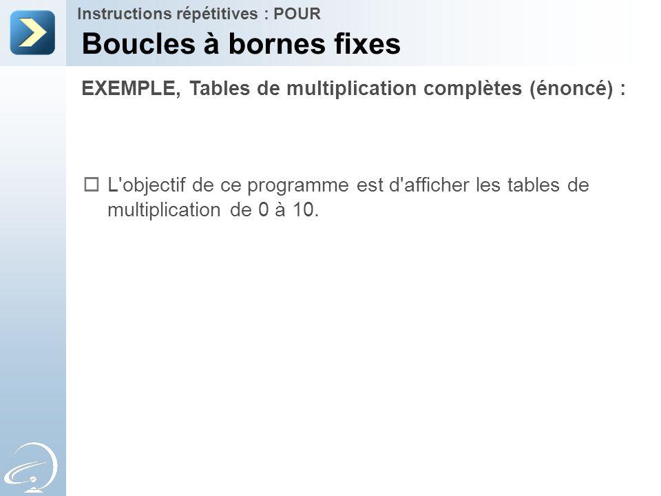 EXEMPLE, Tables de multiplication complètes (énoncé) : Boucles à bornes fixes Instructions répétitives : POUR  L'objectif de ce programme est d'affic