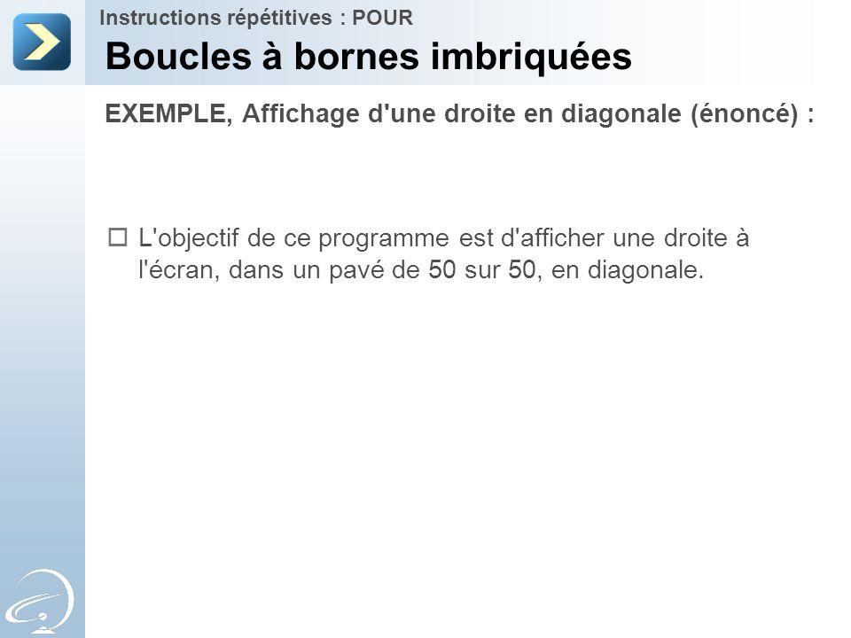 EXEMPLE, Affichage d'une droite en diagonale (énoncé) : Boucles à bornes imbriquées Instructions répétitives : POUR  L'objectif de ce programme est d