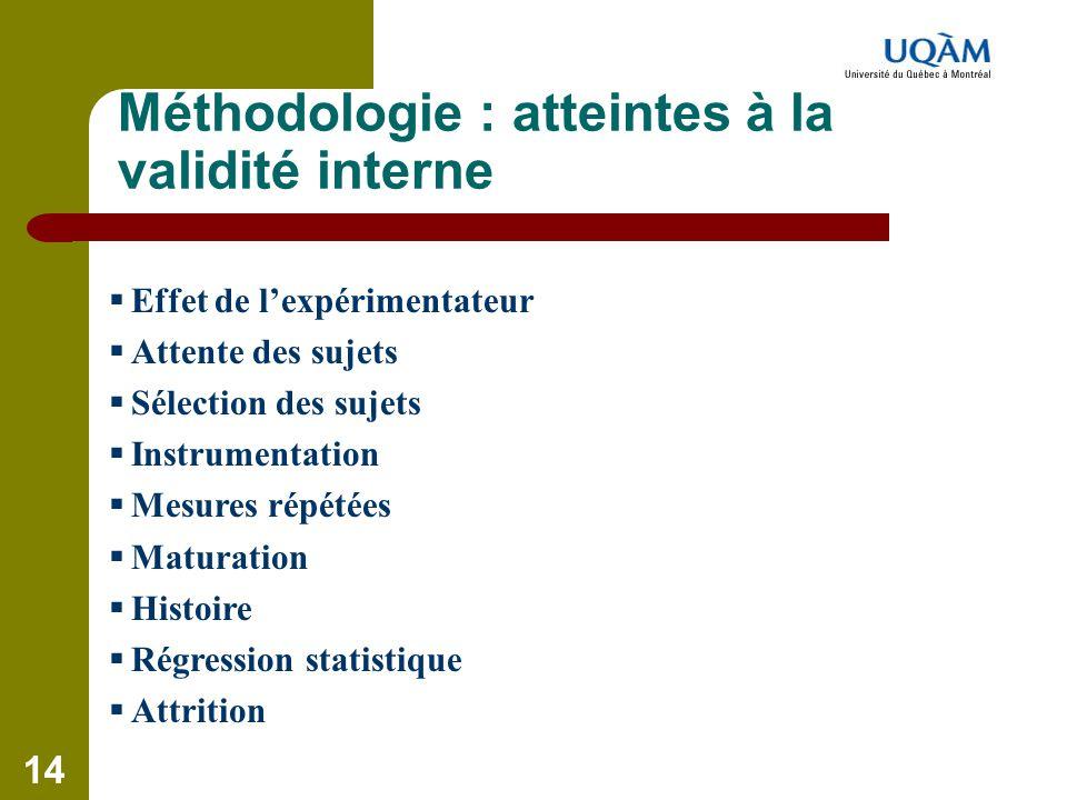 14 Méthodologie : atteintes à la validité interne  Effet de l'expérimentateur  Attente des sujets  Sélection des sujets  Instrumentation  Mesures