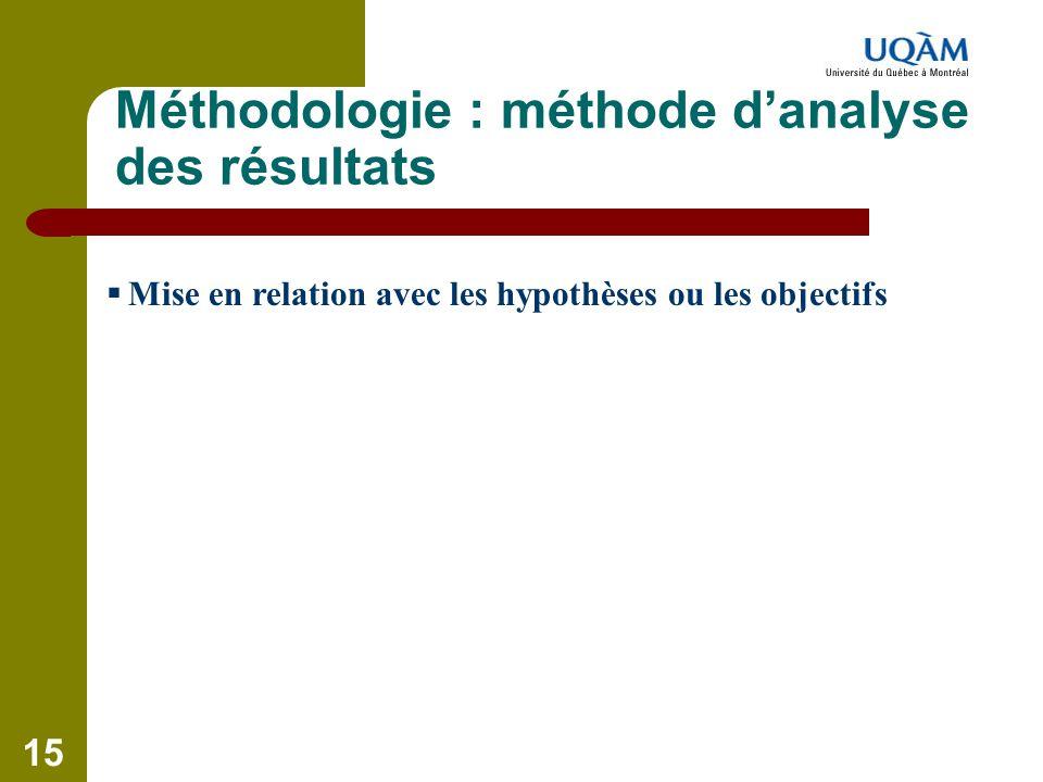 15 Méthodologie : méthode d'analyse des résultats  Mise en relation avec les hypothèses ou les objectifs