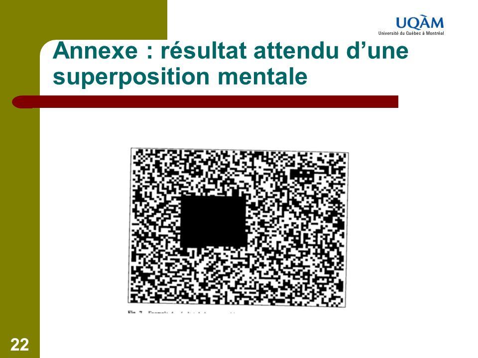 22 Annexe : résultat attendu d'une superposition mentale
