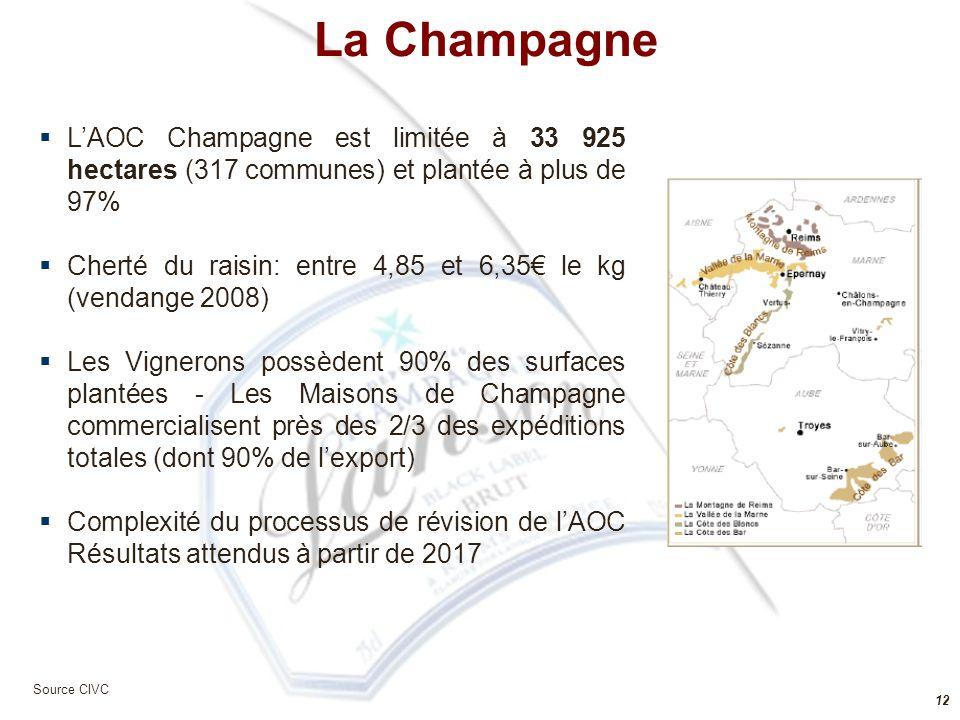 12 La Champagne Source CIVC  L'AOC Champagne est limitée à 33 925 hectares (317 communes) et plantée à plus de 97%  Cherté du raisin: entre 4,85 et