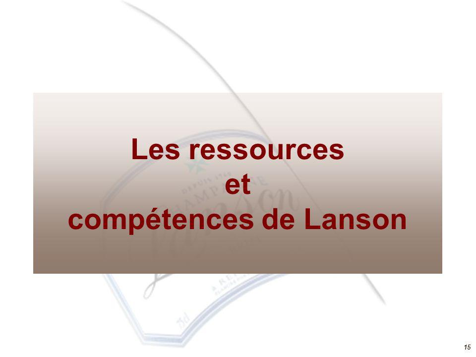 15 Les ressources et compétences de Lanson