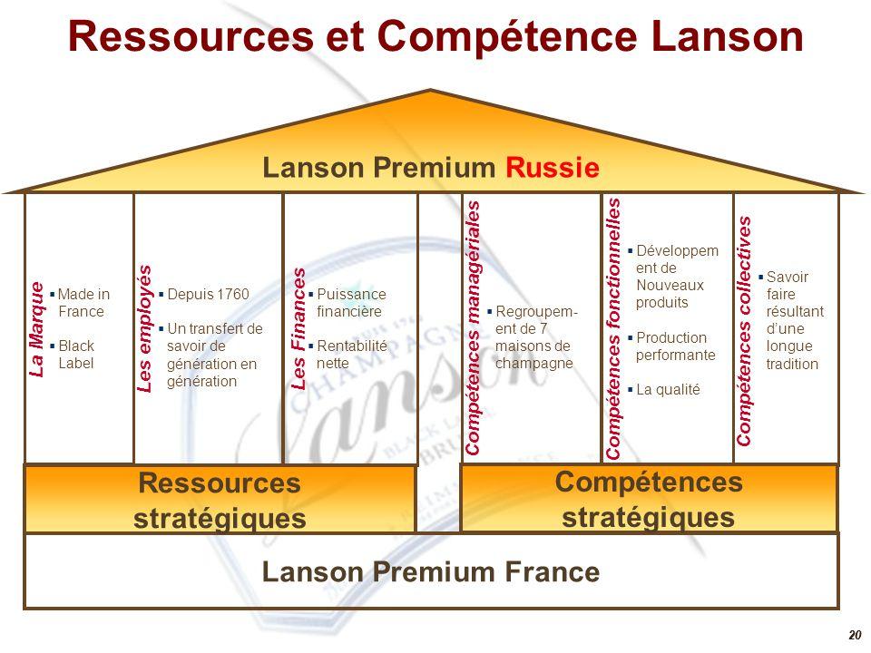 20 Lanson Premium Russie  Made in France  Black Label  Depuis 1760  Un transfert de savoir de génération en génération  Savoir faire résultant d'