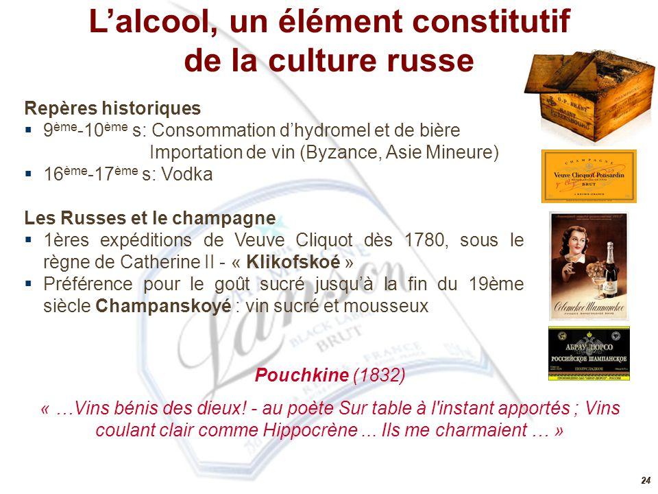 24 L'alcool, un élément constitutif de la culture russe Repères historiques  9 ème -10 ème s: Consommation d'hydromel et de bière Importation de vin