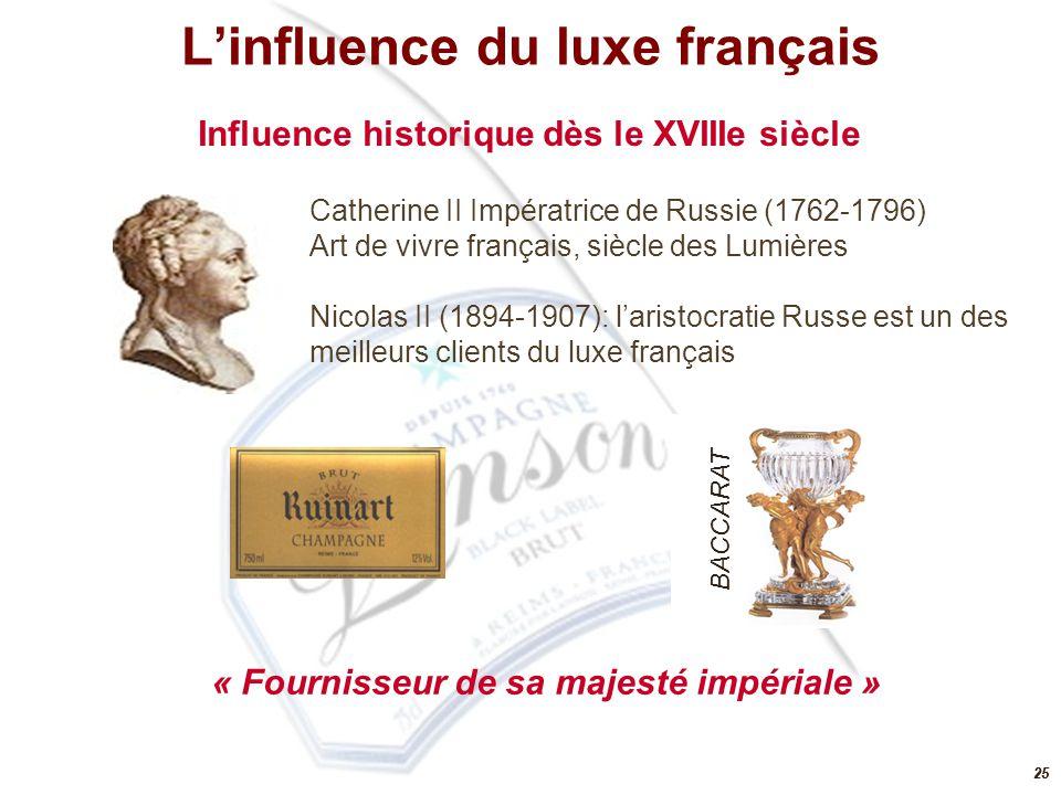 25 L'influence du luxe français Catherine II Impératrice de Russie (1762-1796) Art de vivre français, siècle des Lumières Nicolas II (1894-1907): l'ar