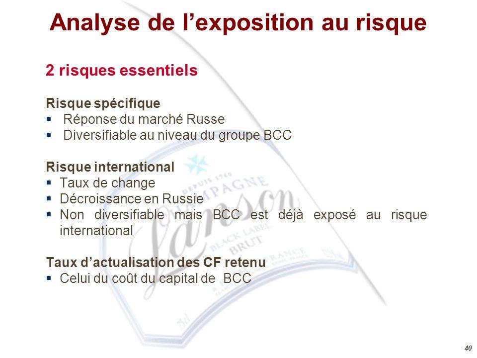 40 Analyse de l'exposition au risque 2 risques essentiels Risque spécifique  Réponse du marché Russe  Diversifiable au niveau du groupe BCC Risque i