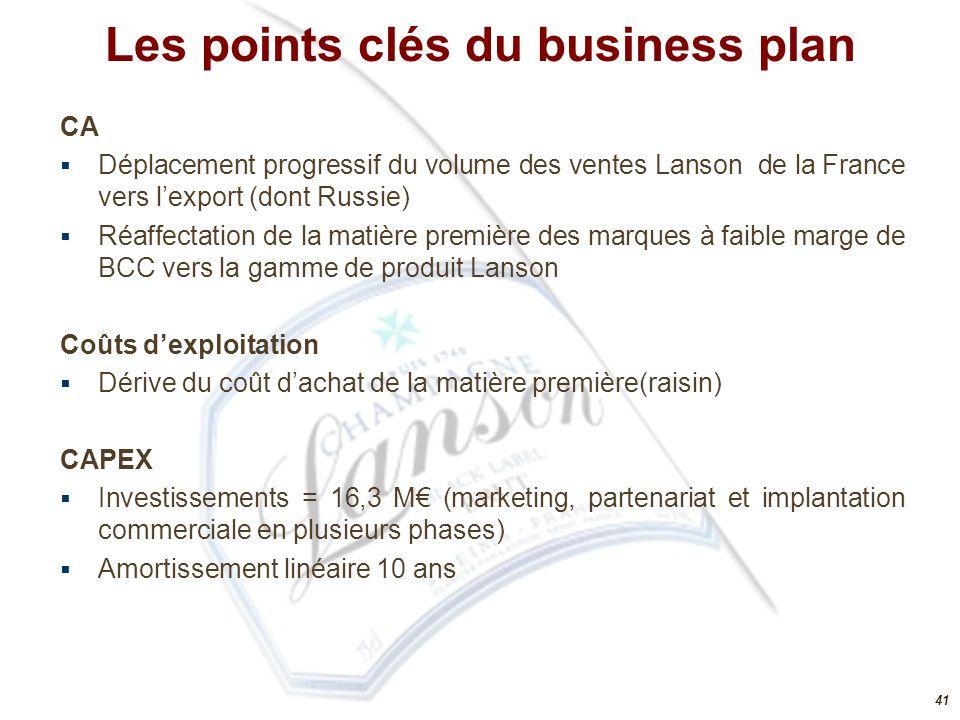 41 Les points clés du business plan CA  Déplacement progressif du volume des ventes Lanson de la France vers l'export (dont Russie)  Réaffectation d