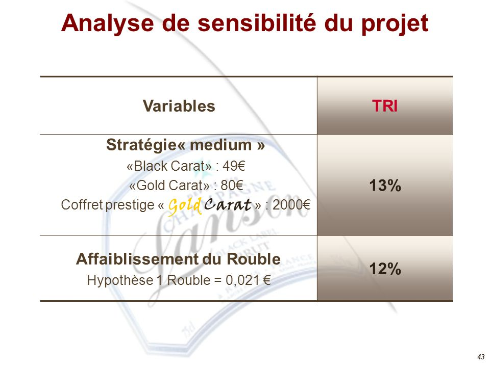 43 Analyse de sensibilité du projet VariablesTRI Stratégie« medium » «Black Carat» : 49€ «Gold Carat» : 80€ Coffret prestige « Gold Carat » : 2000€ 13